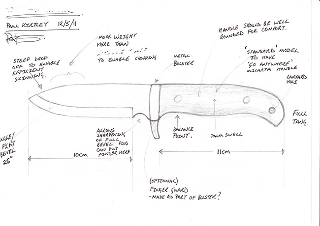 Rough sketch of initial knife design